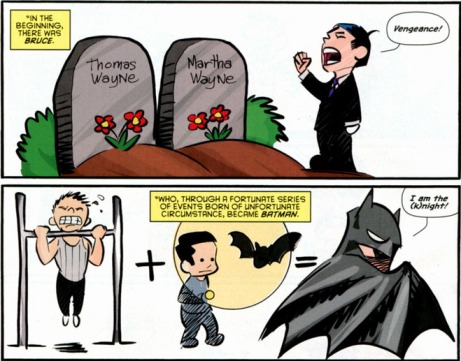 Batman Backstory